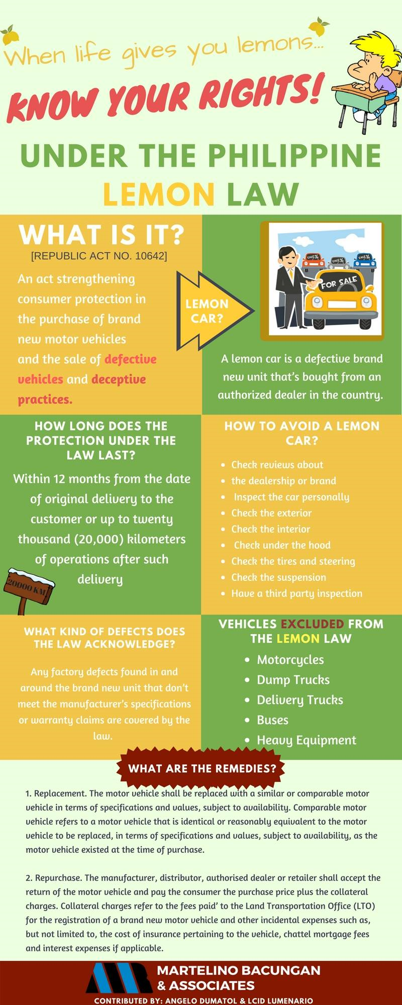 "lemon law Lemon law state and federal laws protect consumers who purchase defective automobiles these laws, known as ""lemon laws"" after a slang term for a defective car, enable purchasers to have the defect repaired, or to receive a replacement or a refund."